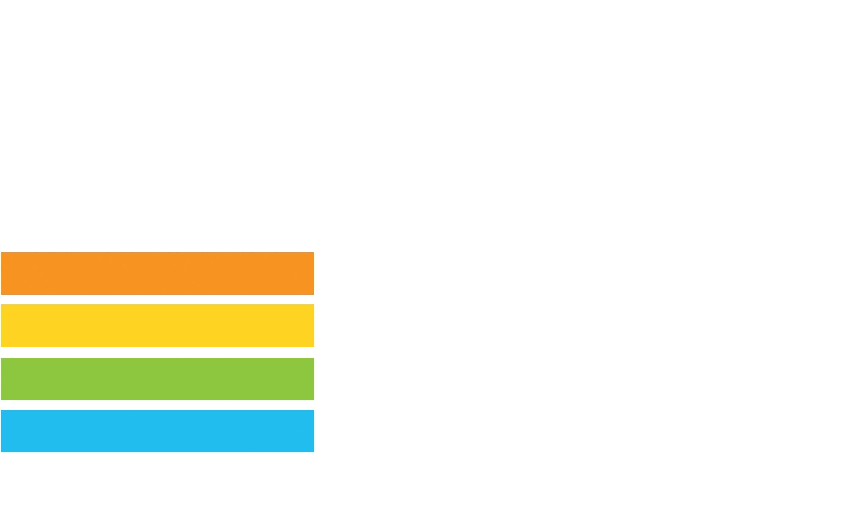 Café Fluß